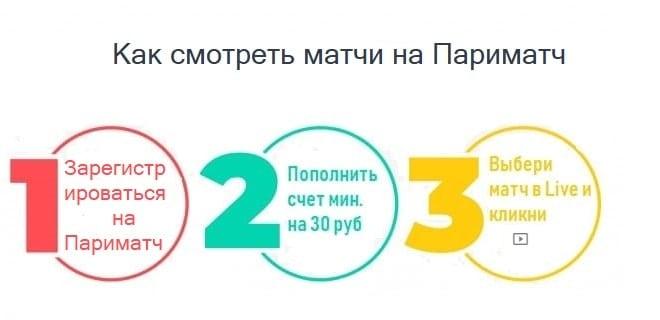 http://rfpl.tv/wp-content/uploads/2020/01/kak-smotret-match-parimatch-min-150x150.jpg